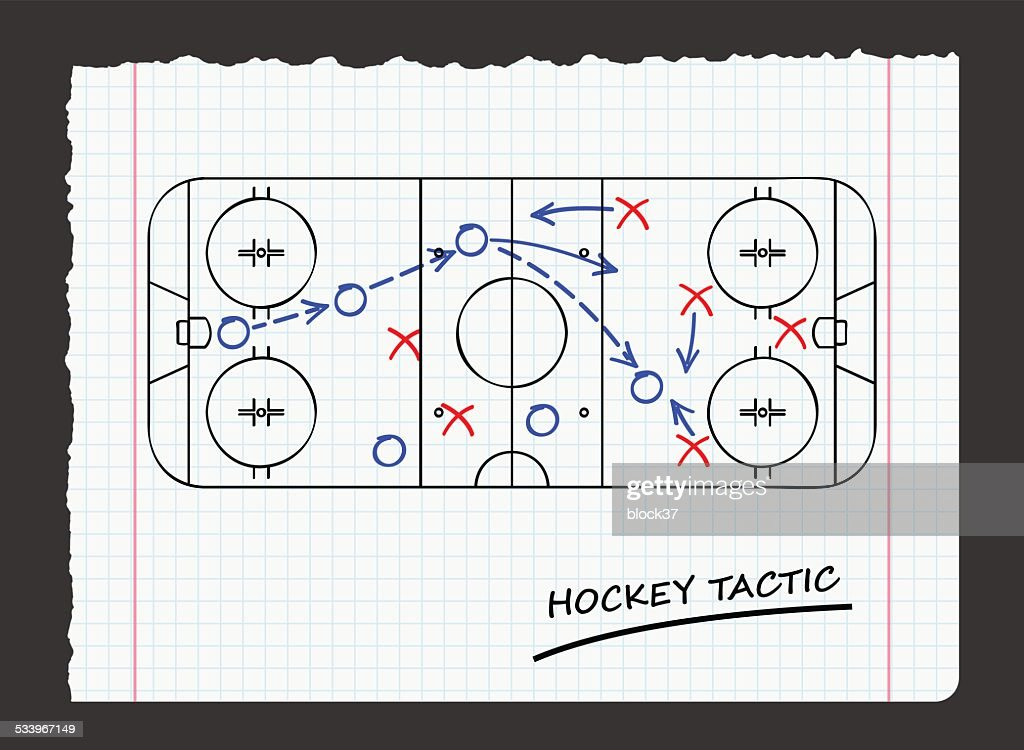 hockey tactic on paper