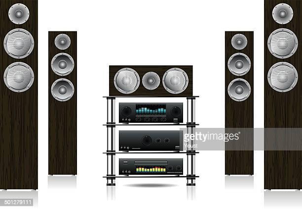 Casa Hi-Fi sistema de áudio