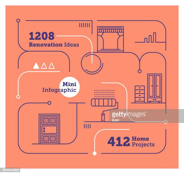 Home Improvement Mini Infographic