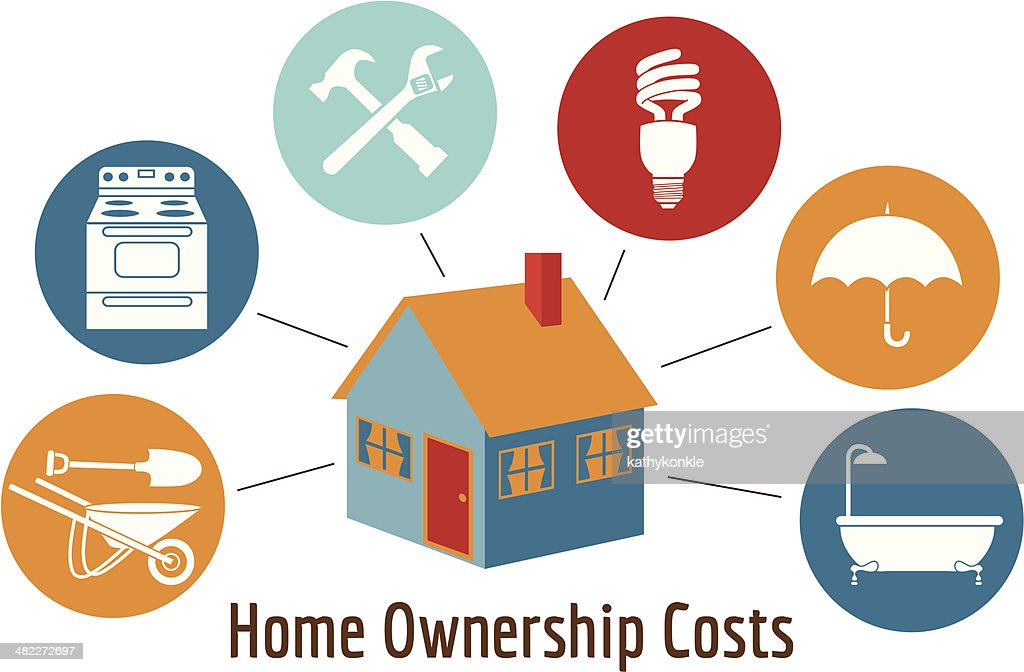 home ownership costs infographic
