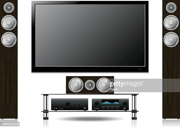 Home Theater System with Widescreen LCD TV