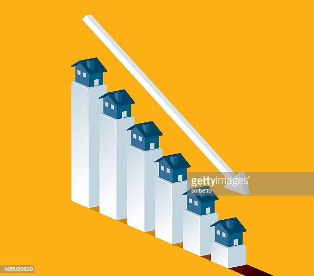 homes decreasing in value - deterioration stock illustrations, clip art, cartoons, & icons