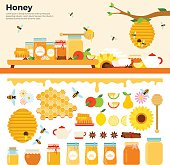 Honey products on the table