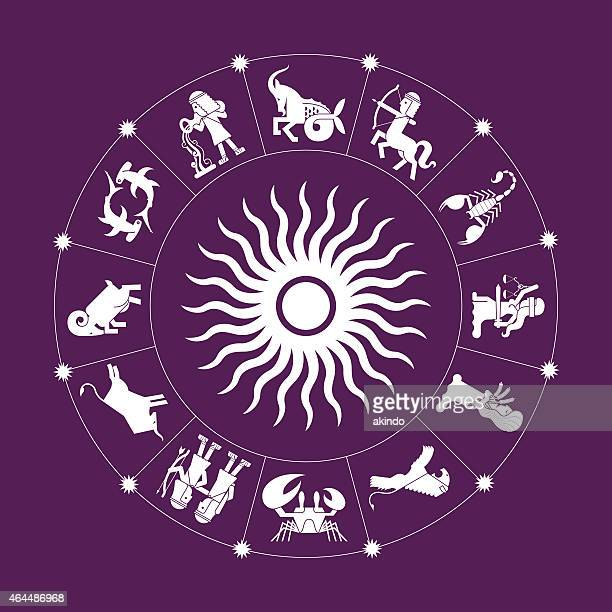 horoscopes - stage set stock illustrations