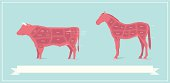 Horse Meat & Beef Comparison Diagram