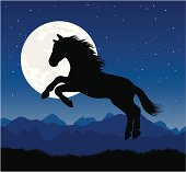 Horse silhouette jumping with a full moon