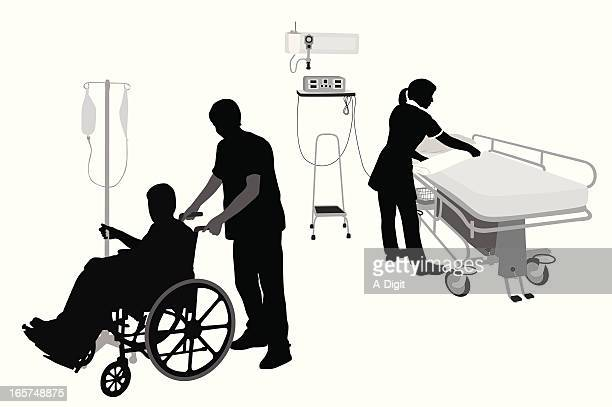 HospitalServices