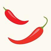 Hot Red Chili Jalapeno Pepper Icon set Isolated White Flat