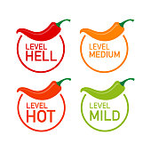 Hot red pepper strength scale indicator with mild, medium, hot and hell positions. Vector illustration.
