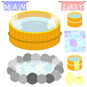 Hot spring · public bath illustration set. English txt ver.