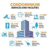 hotel condominium and home Services and Facilities Icon