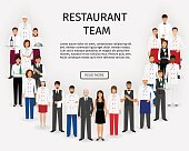 Hotel restaurant team. Group of catering service characters standing in uniform. Food service staff website banner.