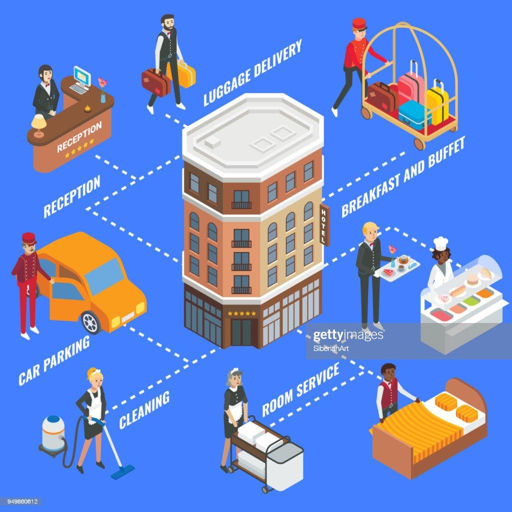 Hotel service infographics, vector flat isometric flowchart