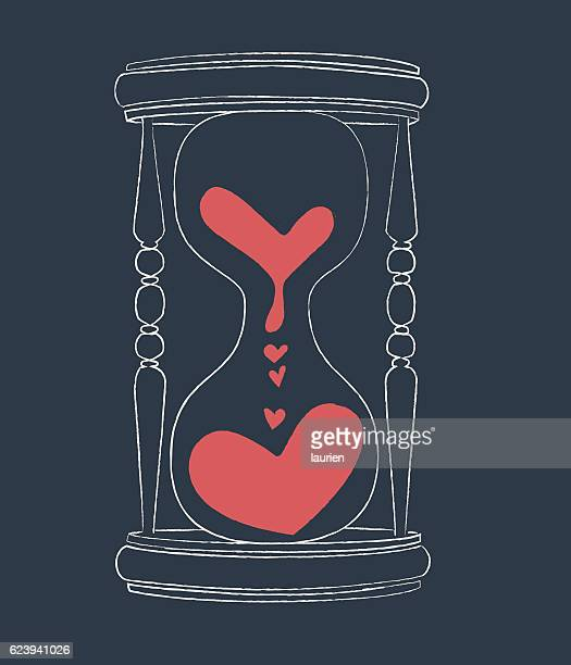 Hourglass Forever Love