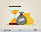 Hourglass with 200 Turkish Lira Banknote, coins and money bag. Flat style vector illustration. Time and Business concept.