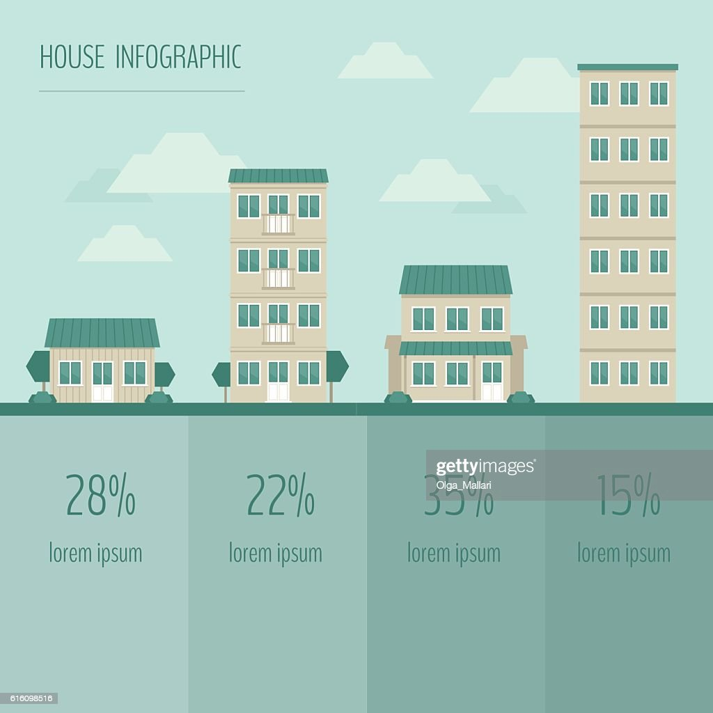 House and real estate infographics. Type of house.