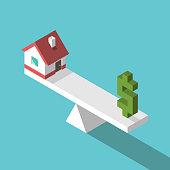 House, dollar sign, balance