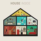 House inside interior.