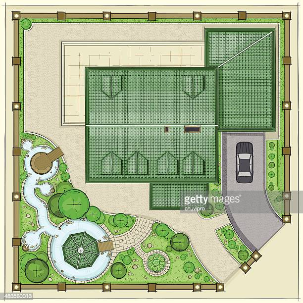 House plan with a beautiful garden, ponds and backyard
