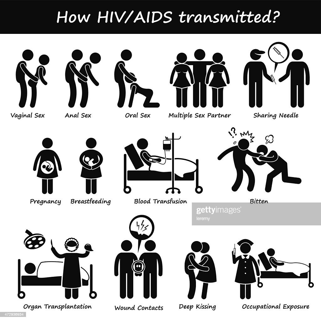 How HIV AIDS Spread Transmitted Transmission Infect Illustrations