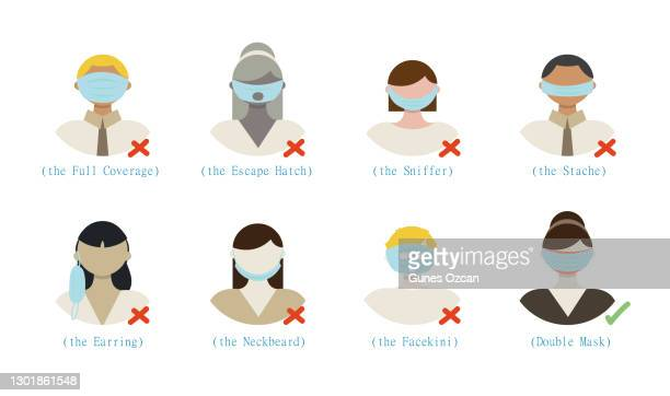 how not to wear a mask & how to wear a mask - people icons - wrong way stock illustrations