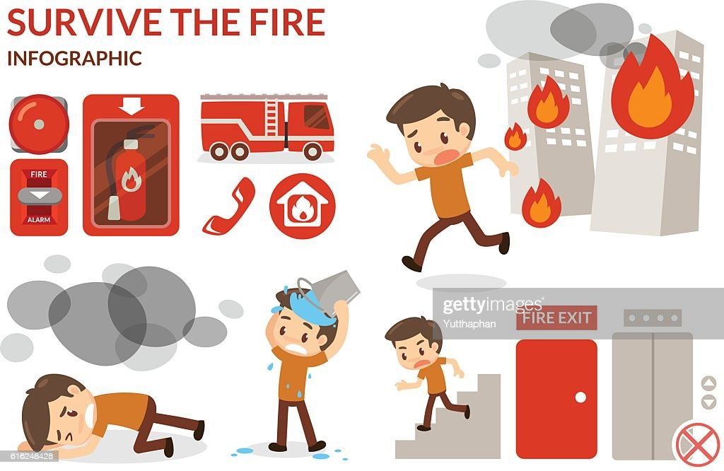 How to survive from fire. : Vector Art