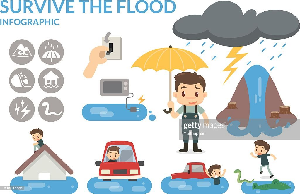 How to survive the flood. : Vector Art