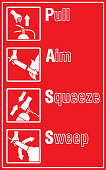 How to use a Fire Extinguisher Label, Fire extinguisher basic using guide label in vector illustration bold icon style