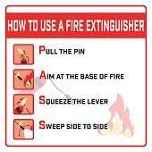 How to use a Fire Extinguisher Label