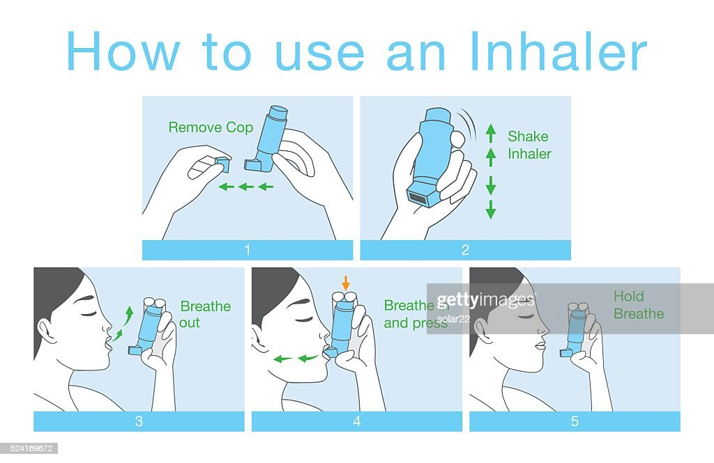 How to use an Inhaler for allergy patient
