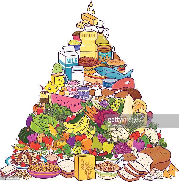 huge food pyramid - food pyramid stock illustrations