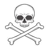 Human evil skull vector. Pirate insignia concept design. Jolly Roger