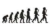 Human evolution. Future. Human Evolution Silhouettes.