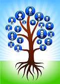 Human Faces, Family Tree and Blue Business Ancestry
