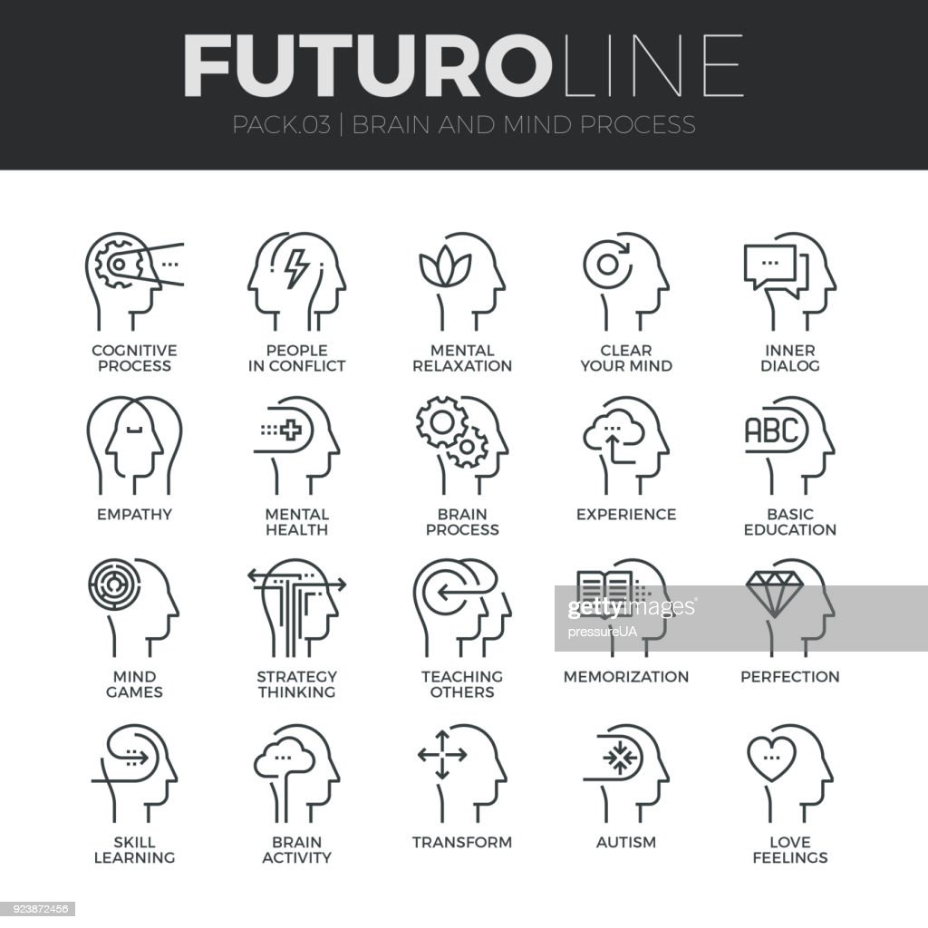 Human Mind Process Futuro Line Icons Set