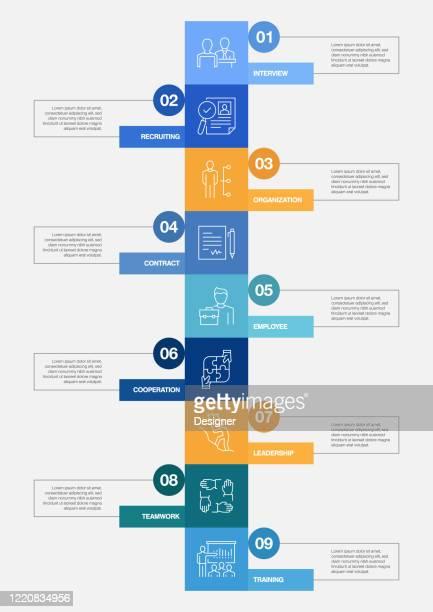 illustrazioni stock, clip art, cartoni animati e icone di tendenza di modello di infografica risorse umane, elementi e icone. progettazione infografica vettoriale semplice - composizione verticale