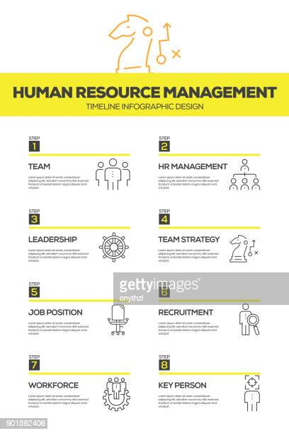 Human Resource Management Infographic Design Template