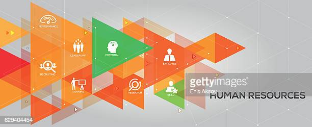 Human Resources banner and icons