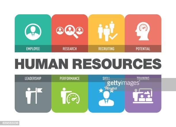 Human Resources Icon Set