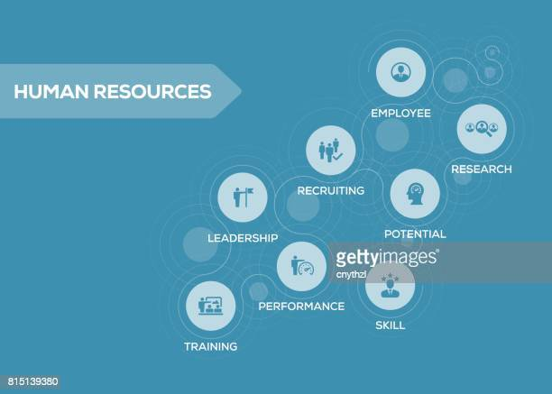 Human Resources Icons with Keywords