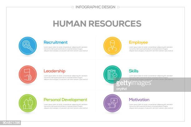 Human Resources Infographic with 6 options, steps or processes.