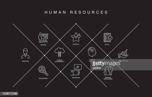 human resources line icons - new hire stock illustrations