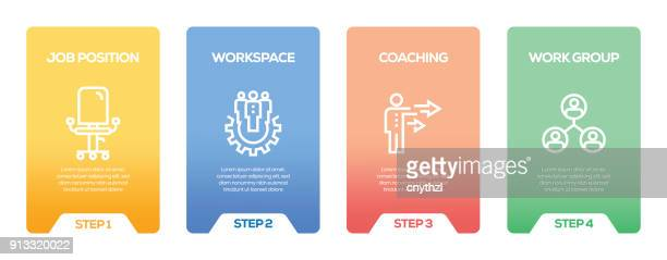 Human Resources Management Infographic Design Template