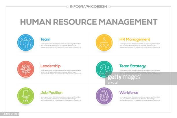 Human Resources Management Infographic with 6 options, steps or processes.