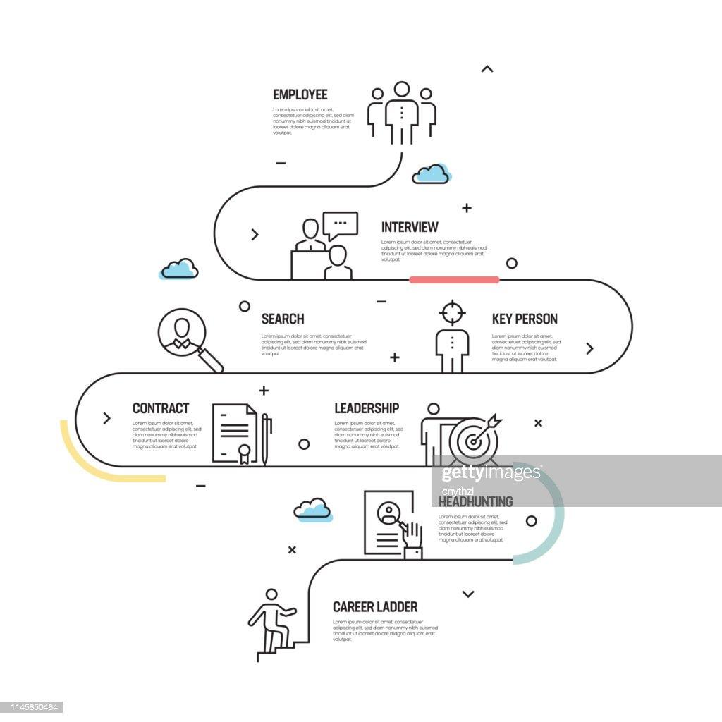 Human Resources Vector Concept und Infographische Designelemente im Linearstil : Stock-Illustration