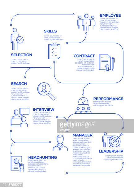 Human Resources Vector Concept and Infographic Design Elements in Linear Style