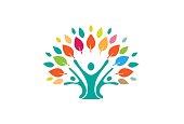 Human Tree Symbol Design