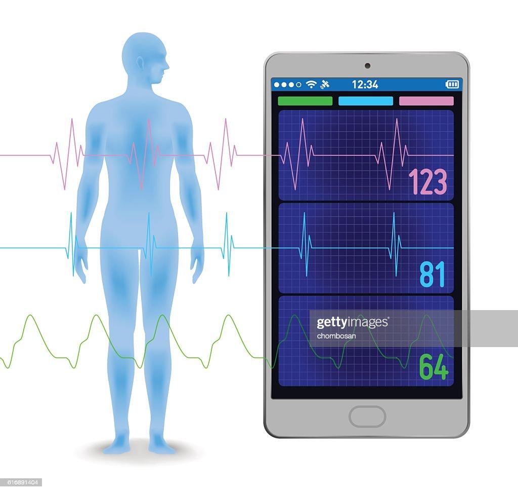 human vital sign and smart phone application