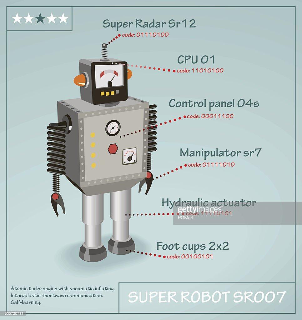 Humorous poster, technical passport super robot, vector