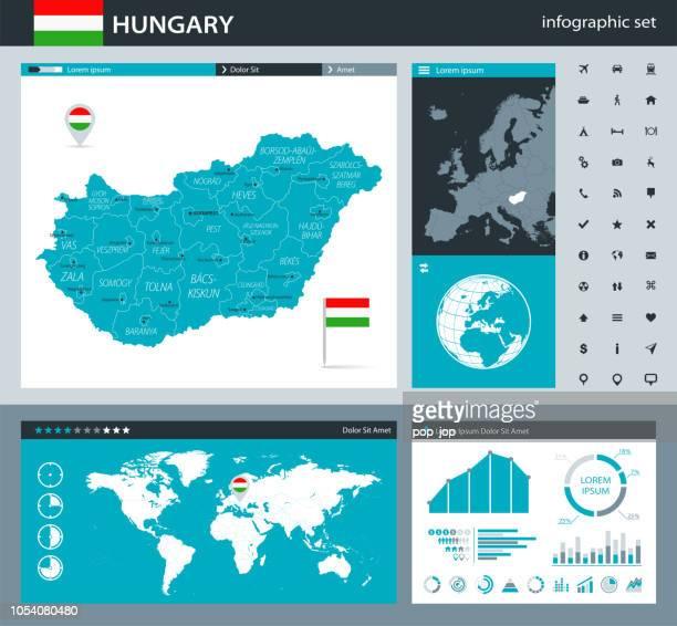 35 - Hungary - Gray Murena Infographic q10